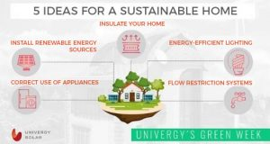 5 ideas for a sustainable home