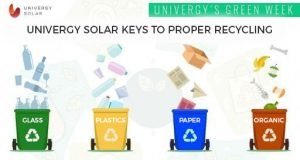 Univergy solar keys to proper recycling